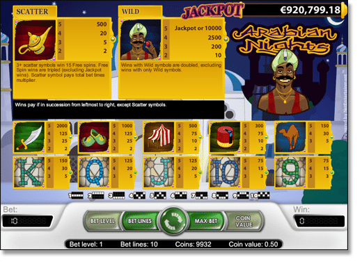 Arabian Nights Paytable