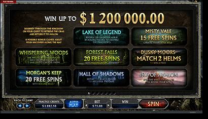 Avalon II Online Slots Jackpot Payouts