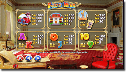 Foxin' Wins Payouts and Jackpots