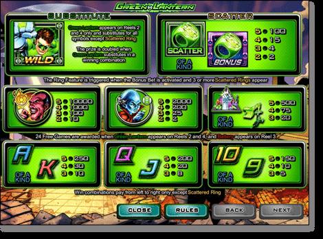 Green Lantern Slot Game Paytable