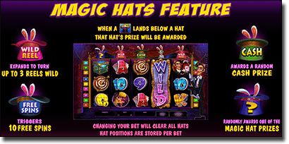 Rabbit in the Hat special features and bonuses