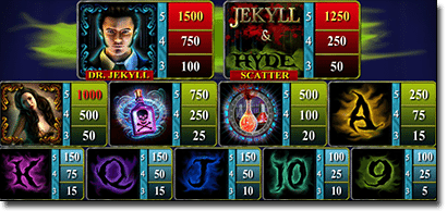 Jekyl and Hyde pokies bonus features