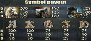 Poltava pokies symbols