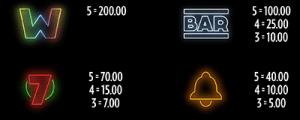 Spectra slot symbols