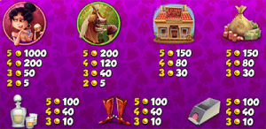 Wild West pokies game