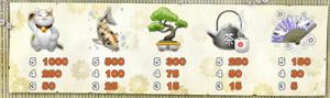 Geisha Wonders slot symbols