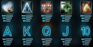 Paranormal Activity pokies symbols