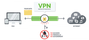 VPN explained