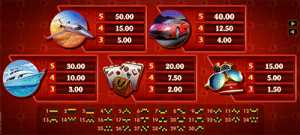 Life of Riches slot symbols