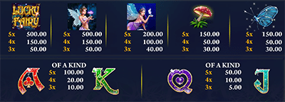 Lucky Fairy slot symbols