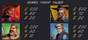 Wild Wild West slot symbols